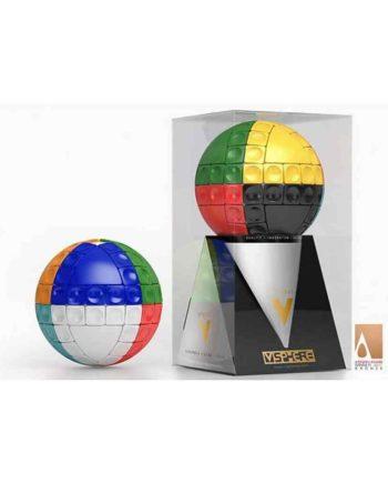 v cube v sphere tetragono